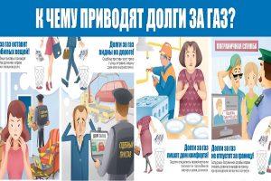 Долг за газ растет в Карачаево-Черкесии